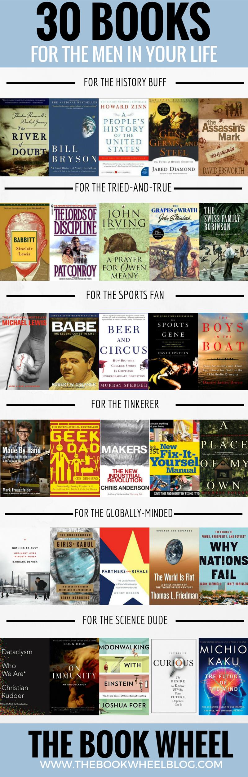 Books for men infographic